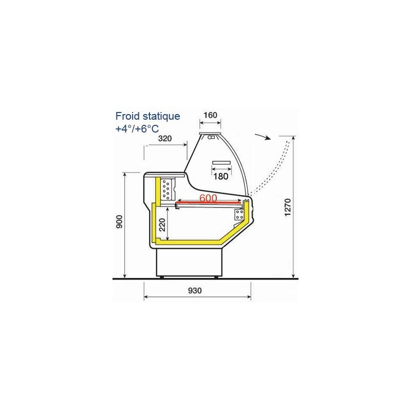 Comptoirs r frig r es vitres bomb es statique ou ventil e for Froid statique ou ventile